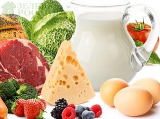 Обновлен список продуктов полезных для здоровья зубов