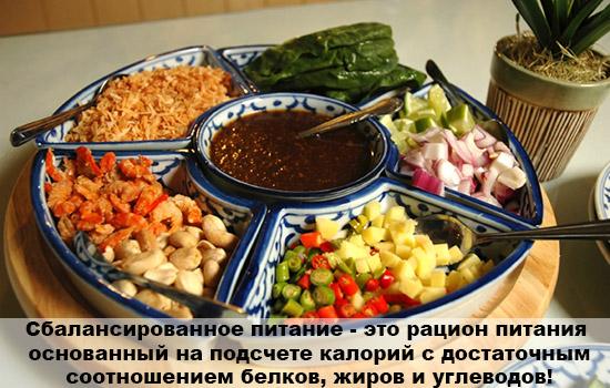 Особенности сбалансированного питания 17fa4002076